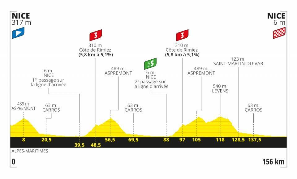 1. etapa Nice - Nice: